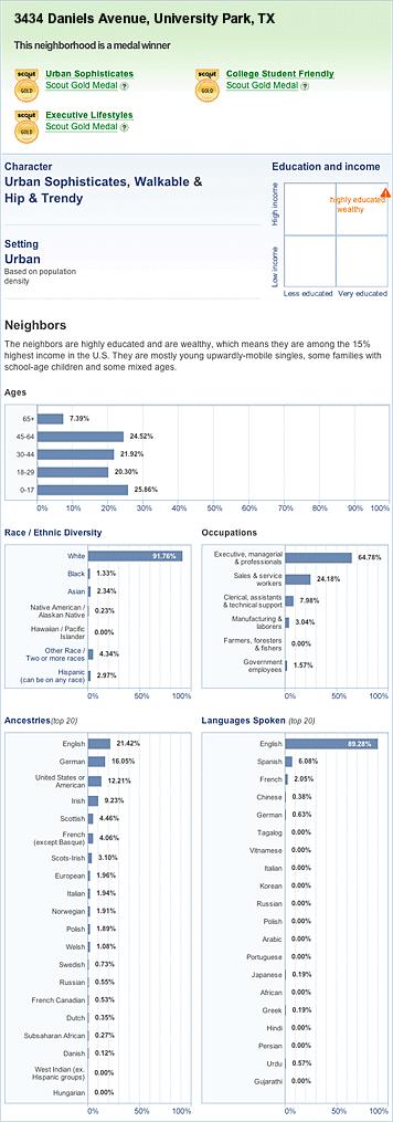 example_lifestyle_demographics